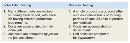 difference between job order costing and process costing