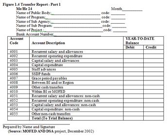 transfer report